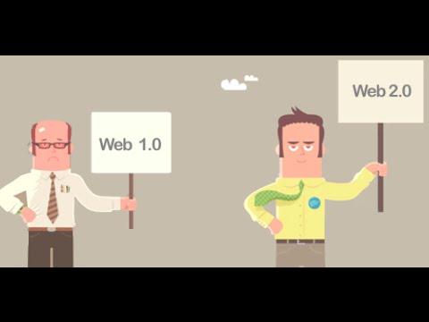 Web 2 0 Site Submission & Backlinking Method